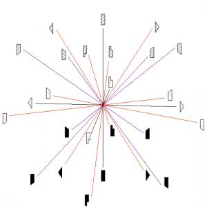 rudolf laban teoria ruchu kierunki Teoria Harmonii Przestrzeni
